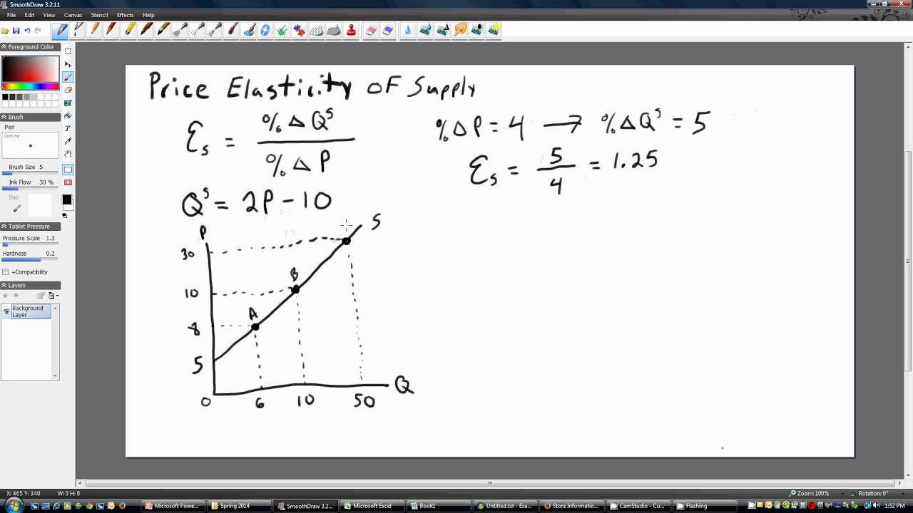 Price Elasticity Of Supply With Calculus Youtube