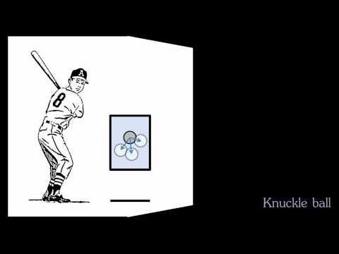 Intro to Baseball: Pitchers