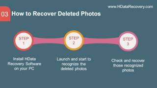 Best Photo Recovery Software How to Retrieve Deleted Files