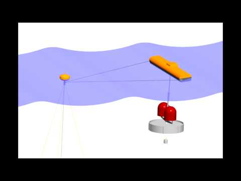 Intentium Offshore Wavepower Animation