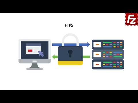 How FTP Works, Video #87