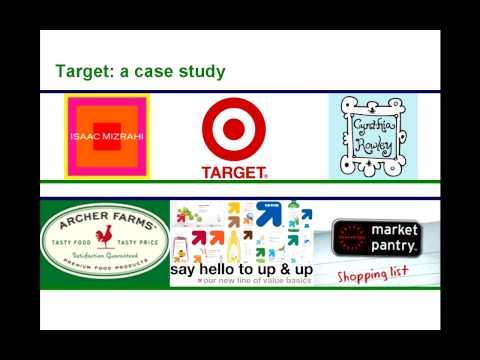 Brands vs Private Label