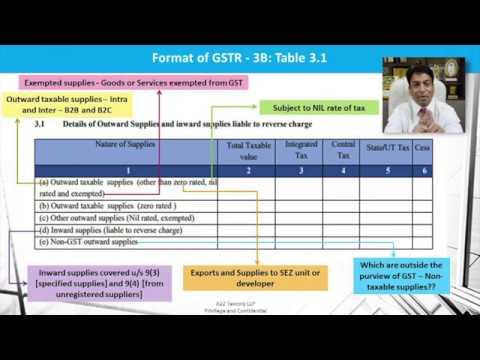 How to file return in Form GSTR-3B for July & August, 2017 - Bimal Jain