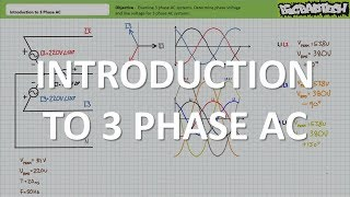 Скачать Introduction To 3 Phase AC Systems Full Lecture