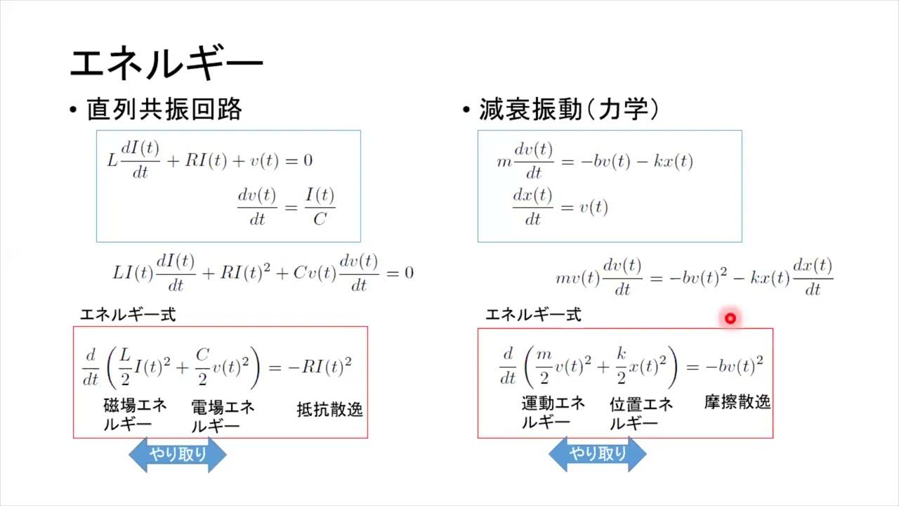 京都大学 工学部「電気電子回路演習 第2回 時間領域spice」2020年4月16日