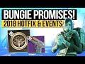 Destiny 2   New Hotfix & Maintenance, Iron Banner/Faction Rally Access & Bungie's 2018 Updates!