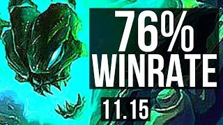 THRESH \u0026 Varus vs KARMA \u0026 Ezreal (SUPPORT) | 1/0/16, 76% winrate | KR Master | v11.15