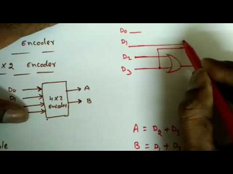 Digital Circuits Lecture-42: Encoders