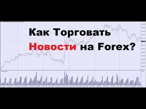 Как Торговать Новости на Форекс.Форекс Торговля Новостей.