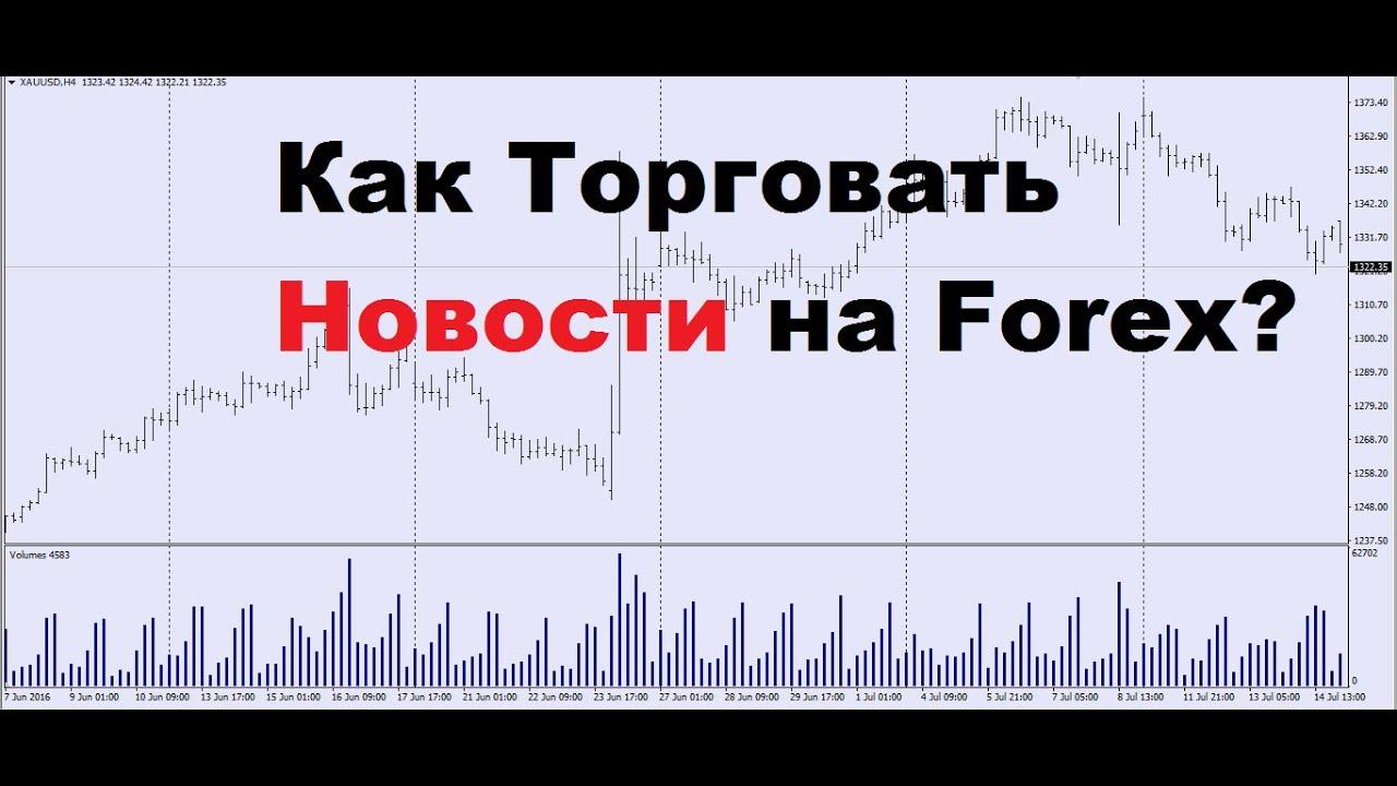 Торговля на форекс новости популярные платформы бинарных опционов с минимальным депозитом