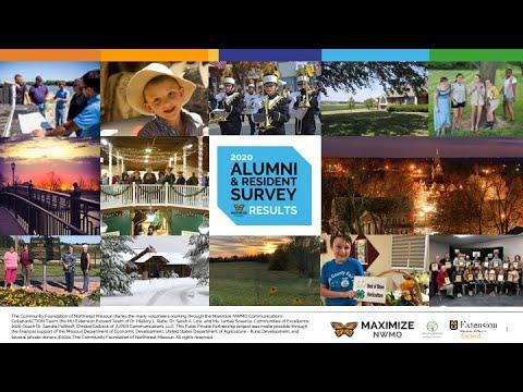 2020 Summary Presentation of the Alumni & Resident Survey