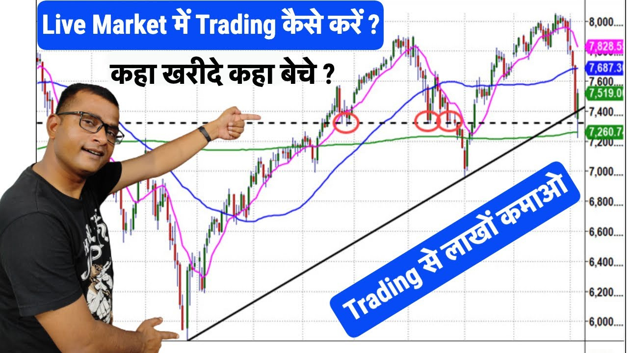 how to do trading in stock market | entry and exit in stock market | stock market for beginners