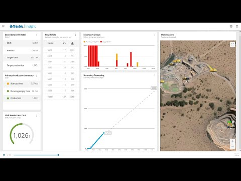 Trimble Insight - Quarry Operations Optimization