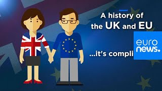 A history of the rocky relationship between the UK and EU | Video explainer thumbnail