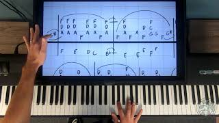 Elton John Style Piano Lesson Island Girl Tutorial From The 70s