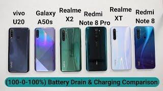Realme X2/Redmi Note 8 Pro/VIVO U20/Realme XT/Redmi Note 8/Samsung A50s Battery Drain & Charging
