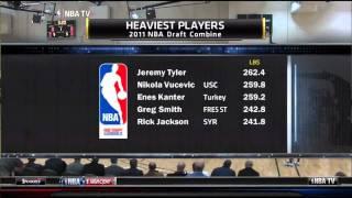 ジェレミー・タイラー(bj初のNBAドラフト選手)2