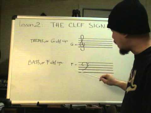 Nhạc lý căn bản bài 2( Khóa Sol và khóa Fa)