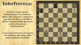 Dizionario di Scacchi - Interferenza - 25