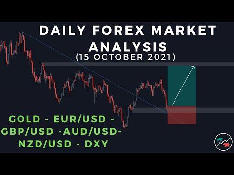 GBPUSD, EURUSD, NZDUSD, AUDUSD, GOLD & DXY – Daily Forex Market Analysis – Volume 132.