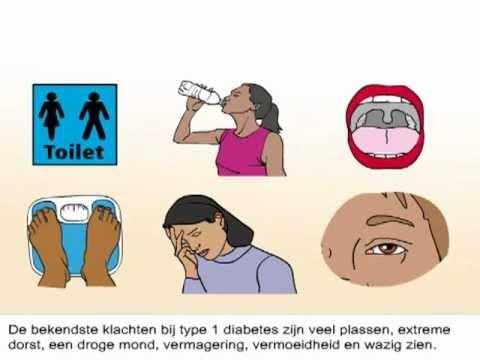 Diabetes - Wat zijn de symptomen en hoe is het te behandelen?