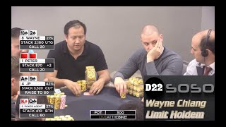 "Live at the Bike $20/$40 LHE - ""Flush No Good"" - Limit Holdem feat. D22-soso"