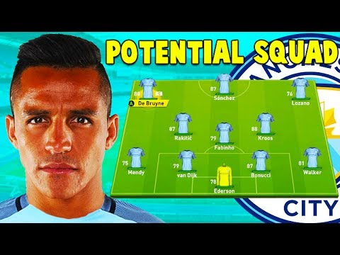 MANCHESTER CITY POTENTIAL SQUAD 2017/2018