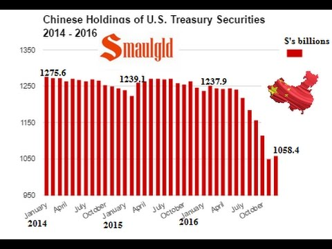 WHAT HAPPENS WHEN FOREIGNERS DUMP US TREASURIES?