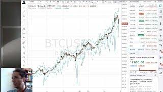 Forex con Café del 22 de Diciembre del 2017, Desplome Bitcoin