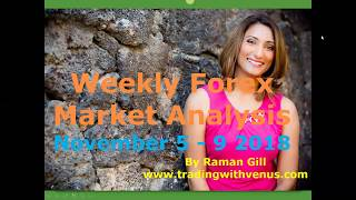 Weekly Forex Forecast:  November 5 - 9 2018