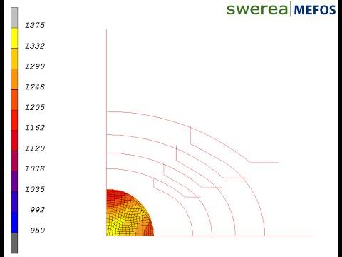 High Speed Shape Rolling: Temperature [°C]