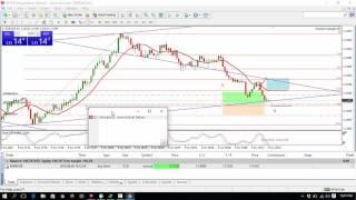 Forex live 1 minute scalping - EURUSD 786 retracement, 3 pips profit
