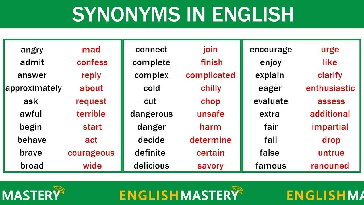 Learn 150 Common Synonyms Words in English to Improve your ...