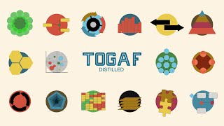 What is TOGAF?