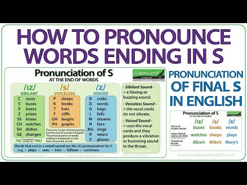 Pronunciation of S in English