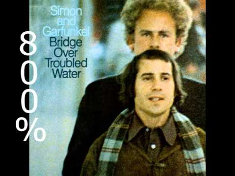 Bridge Over Troubled Water - Simon and Garfunkel [800% Slower]