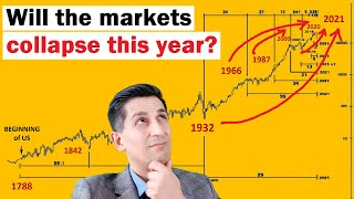 Stock Market Crash 2021... Will it Happen?