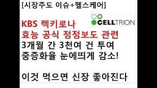 [시장주도 이슈+헬스케어]KBS 렉키로나효능 공식 정정…