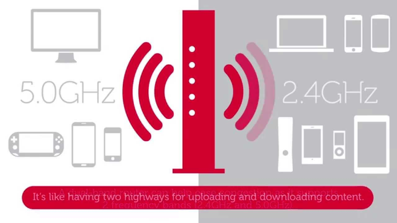 How to use Wi-Fi: useful tips 30