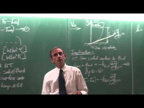 Lecture 21 (2014). Fundamentals of convection heat transfer (1 of 3)