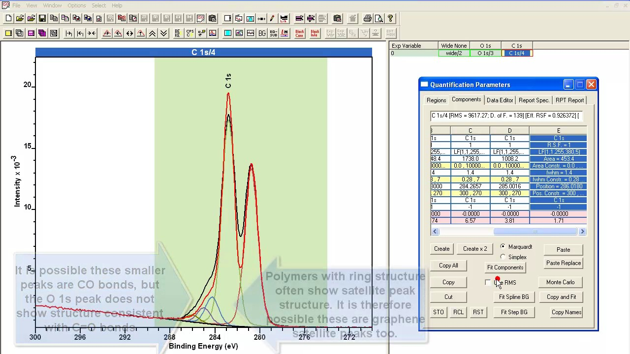 Quantification of XPS Data: Transmission Correction in CasaXPS