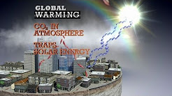 Webcast: How Does CO2 Cause Warming?
