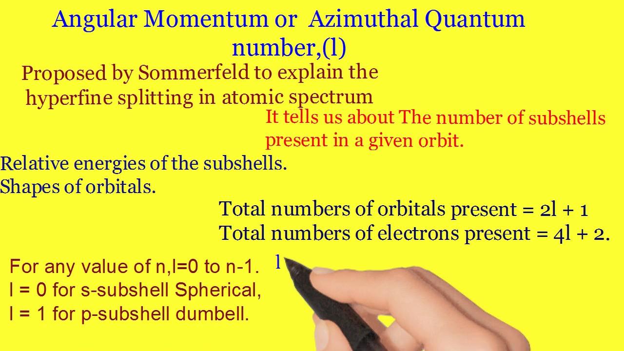 Quantum number for neetjee mainadvance quick revision youtube quantum number for neetjee mainadvance quick revision gamestrikefo Images
