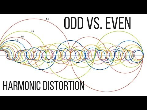Odd vs Even Harmonic Distortion in Mixing