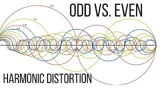 Odd vs Even Harmonic Distortion in Mixing