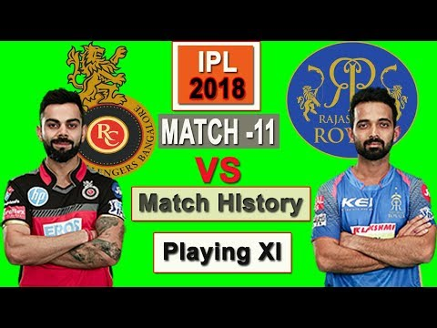 IPL 2018: RCB vs RR Match - 11 Head to Head | Playing XI