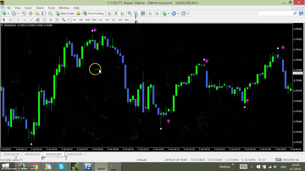 5min binary options trading strategy