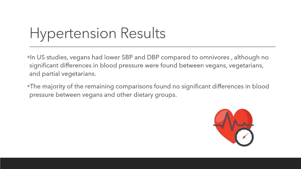 peer reviews articles supporting vegan diet