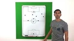Fußball Taktik - Spielsystem 4-2-3-1