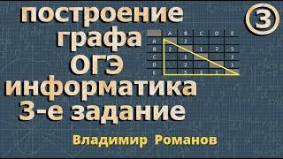 ИНФОРМАТИКА ОГЭ 3 задание разбор ПОСТРОЕНИЕ ГРАФОВ